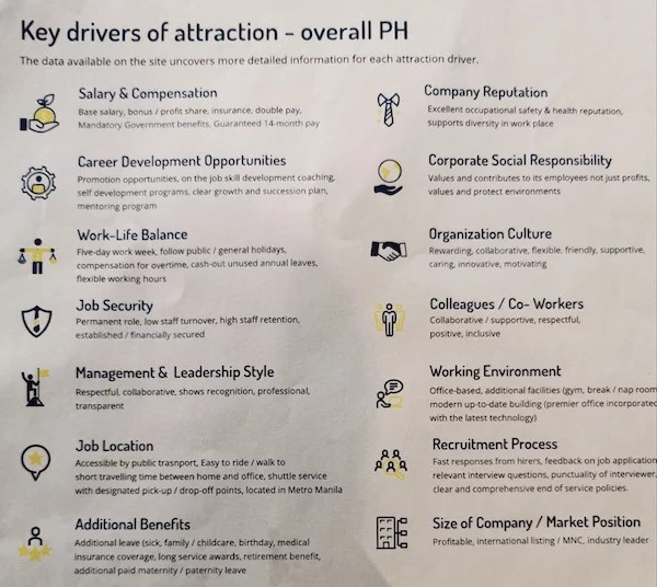 Key Driver Of Attraction for Philippine Job Market