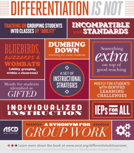 differentiation-is-not