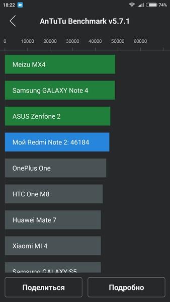 Xiaomi Redmi Note 2 - AnTuTu 1