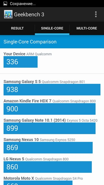 ViewSonic V500 - Geekbench 3