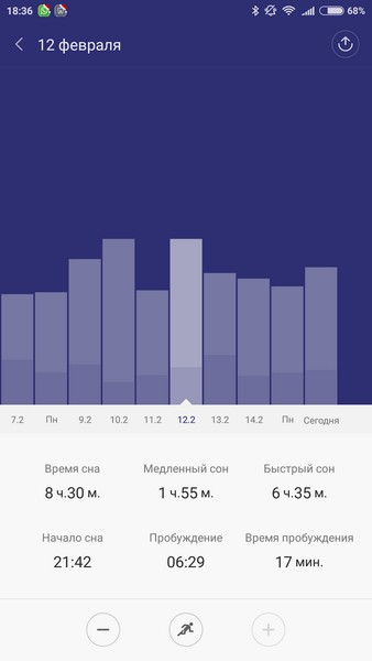 Xiaomi Mi Band 1S - Dream phase stat
