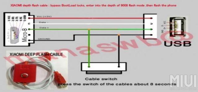 Xiaomi Eng Cable