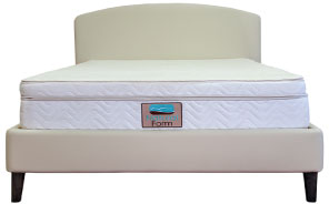 Natural Form Health Series Euro Mattress Review with bed image