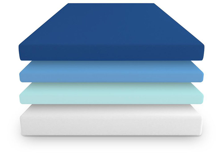 Example of Memory Foam Mattress Layers
