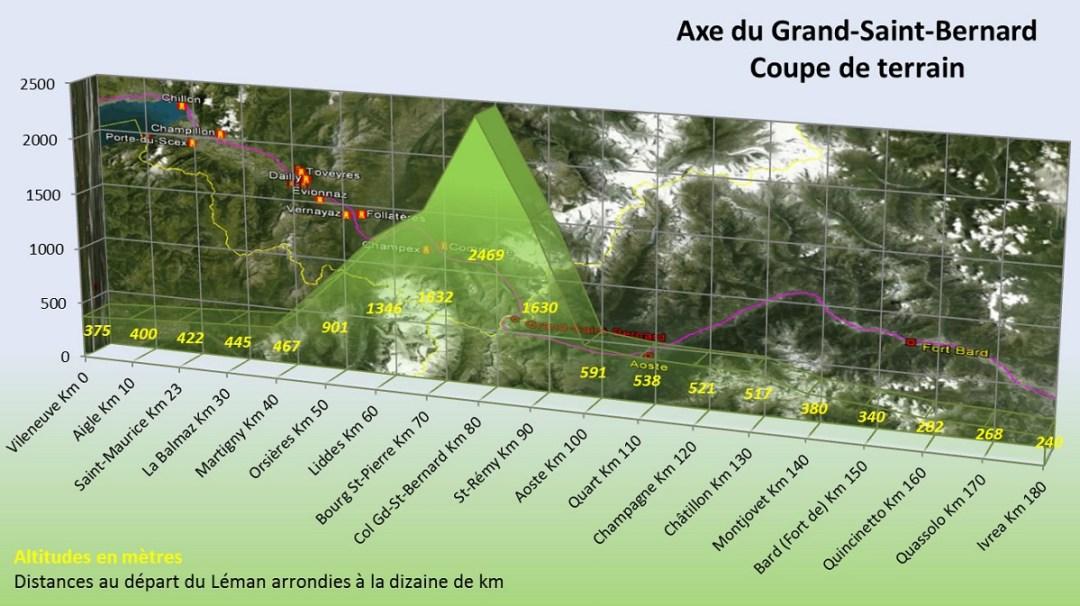 coupe-de-laxe-du-grand-saint-bernard-retaill