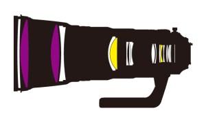 AF-S NIKKOR 400mm f2.8E FL ED VR-lens
