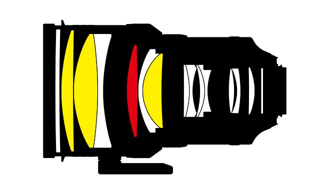 AF-S NIKKOR 200mm f2G ED VR II-lens