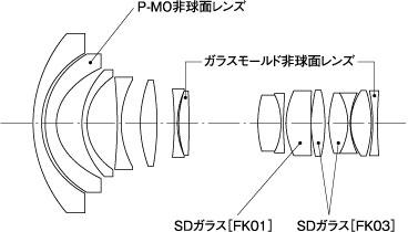 AT-X 16-28 F2.8 PRO FX-lens