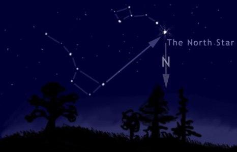 Desde la Osa Mayor se llega a la estrella polar que termina la Osa Menor.
