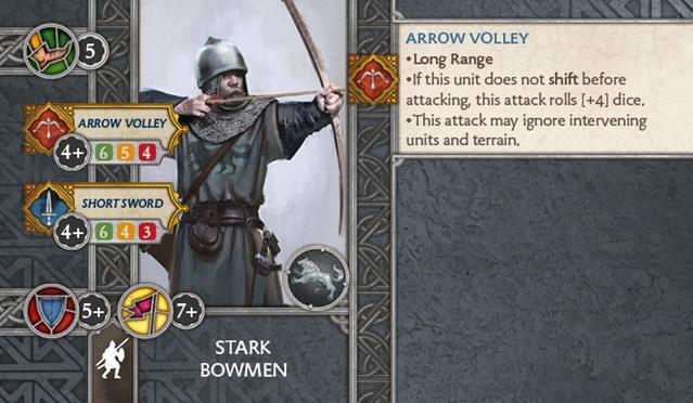 Stark Bowmen Back