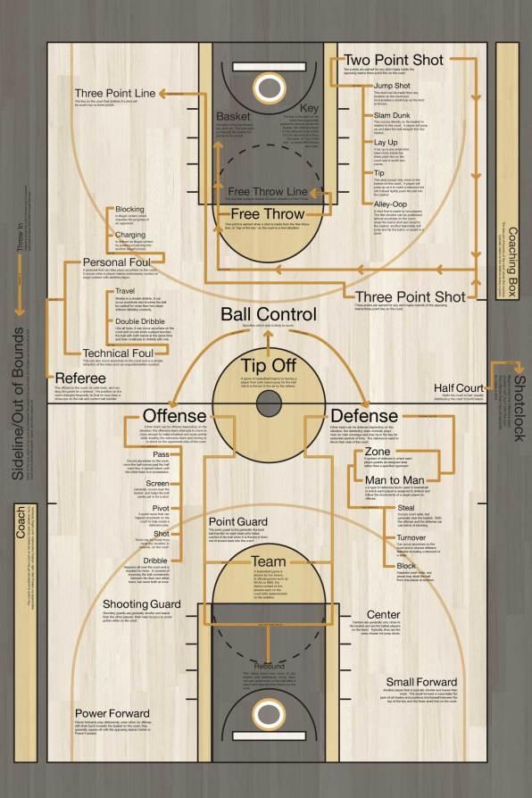 Basketball_model-WJT