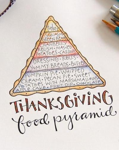 Thanksgiving Food Pyramid