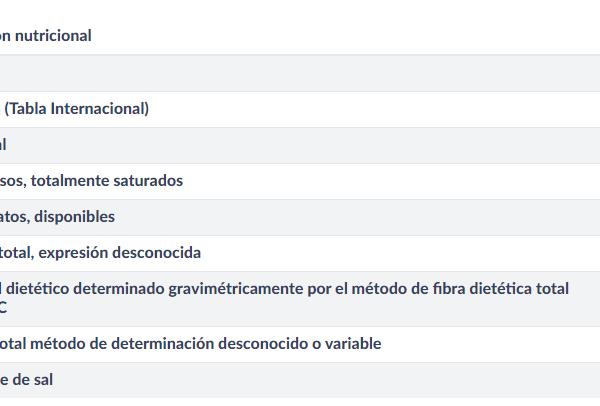 Aceituna Verde Manzanilla sin hueso JOLCA - A Spanish Bite