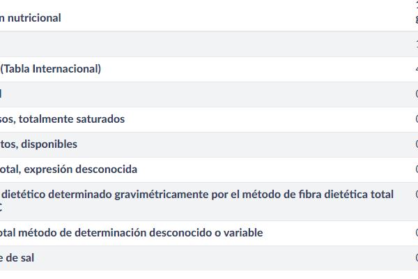 KAS Naranja Zero . 2 Litros - A Spanish Bite