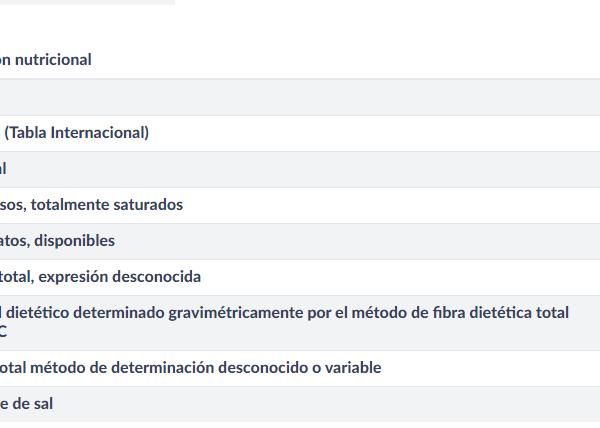 Aceitunas Verdes Rellenas de Anchoa La Española - A Spanish Bite
