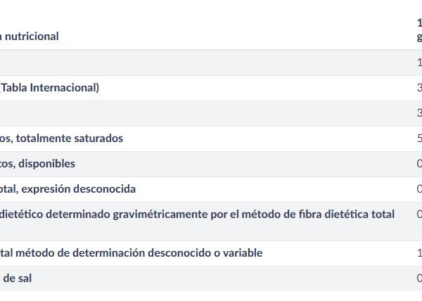 Chipirones en su Tinta Rellenos ALBO - A Spanish Bite