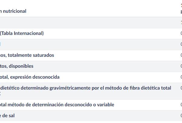 Gaseosa LA CASERA 1,5 Litros - A Spanish Bite