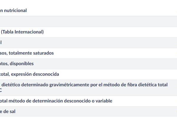 Trina Manzana . 1,5 Litros - A Spanish Bite