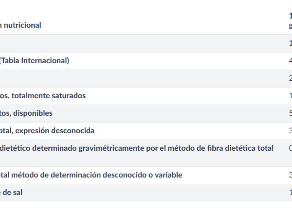 Pantera Rosa BIMBO - A Spanish Bite
