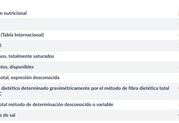 Galletas Surtidas CUÉTARA- 420 gr - A Spanish Bite