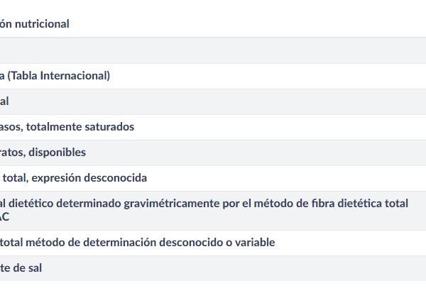Trina Limón . 1,5 Litros - A Spanish Bite