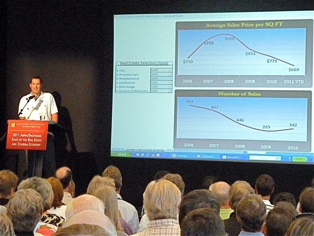 Broker Andrew Ernemann presenting on Aug. 5 at a local economic forum.
