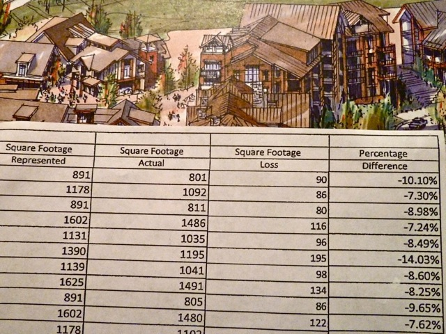 """Exhibit F from a lawsuit against the various developers of Base Village, showing the difference between what was sold and what was purchased. The suit, filed by 29 condo buyers, alleges the developers deliberately overstated the size of condos in Capitol Peak Lodge, which were selling at well over $1,000 a square foot in early 2008. The developers say the buyers were duly notified that the size of their new condos was """"approximate."""""""