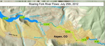 A graphic from the S.K. Mason Environmental report that shows the flows in the Roaring Fork River on July 25, 2012.