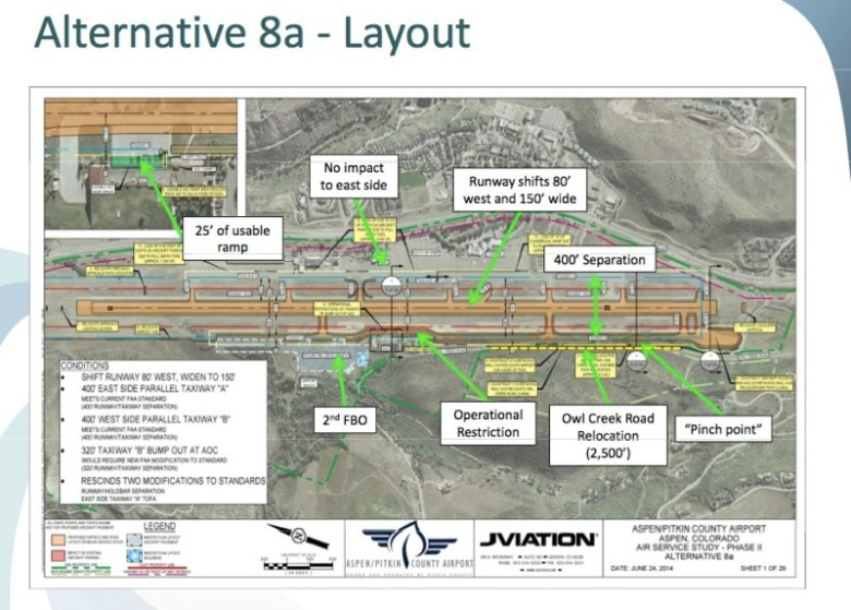 The preferred option for moving the Aspen airport forward, as presented by officials from the Aspen airport, Jviation, and the FAA.