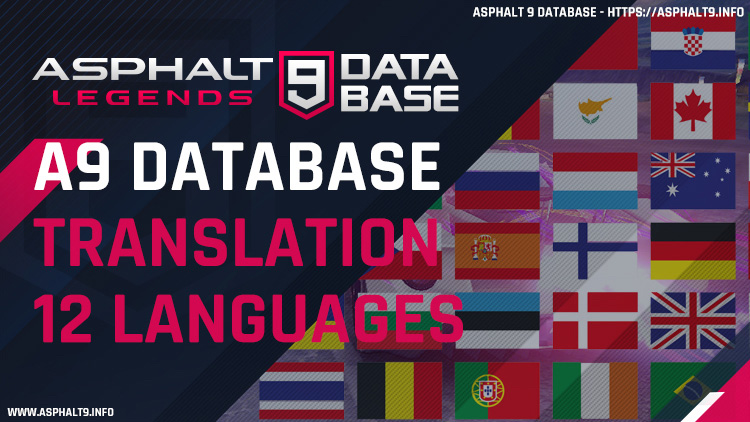 database translation