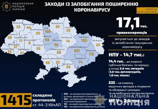 Коронавірусний карантин призведе до сплеску бандитизму в Україні, - адвокат