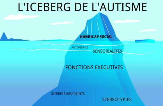 iceberg-1421411_1920