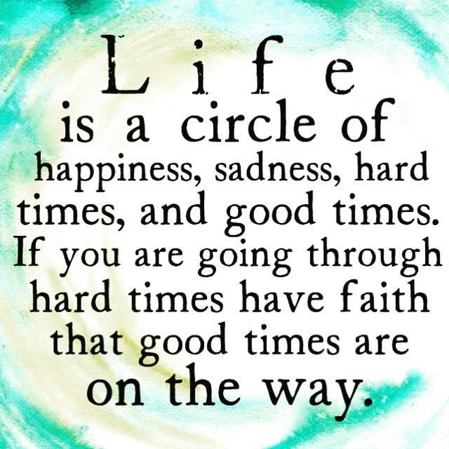 Happiness VS. Peace