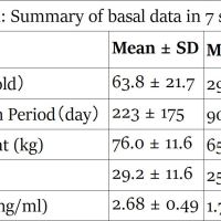 https://i2.wp.com/asploro.com/wp-content/uploads/2019/05/Table-1_Summary-of-basal-data-in-7-subjects.jpg?resize=200%2C200&ssl=1