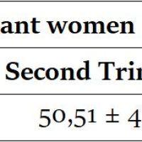 https://i2.wp.com/asploro.com/wp-content/uploads/2020/03/Table-2_Vitamin-D-dosage-level-in-pregnant-women-in-the-three-trimesters..jpg?resize=200%2C200&ssl=1