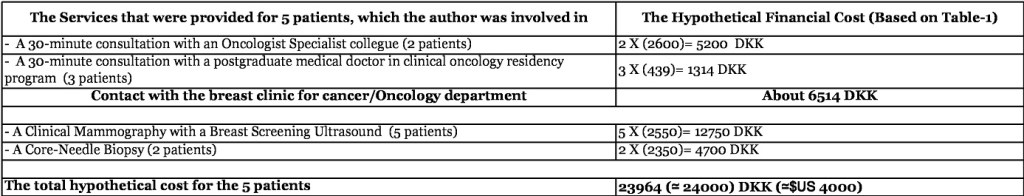 Asploro Journal of Biomedical and Clinical Case Reports [ISSN: 2582-0370]