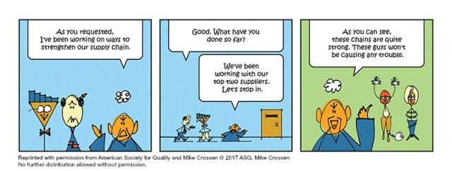 Mr. Pareto Head and Supply Chain comic strip