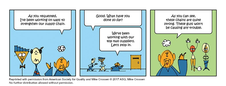 Mr. Pareto Head and Supply Chain comic strip