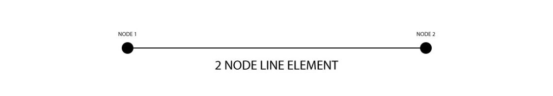 2 Node Line Element - FEA