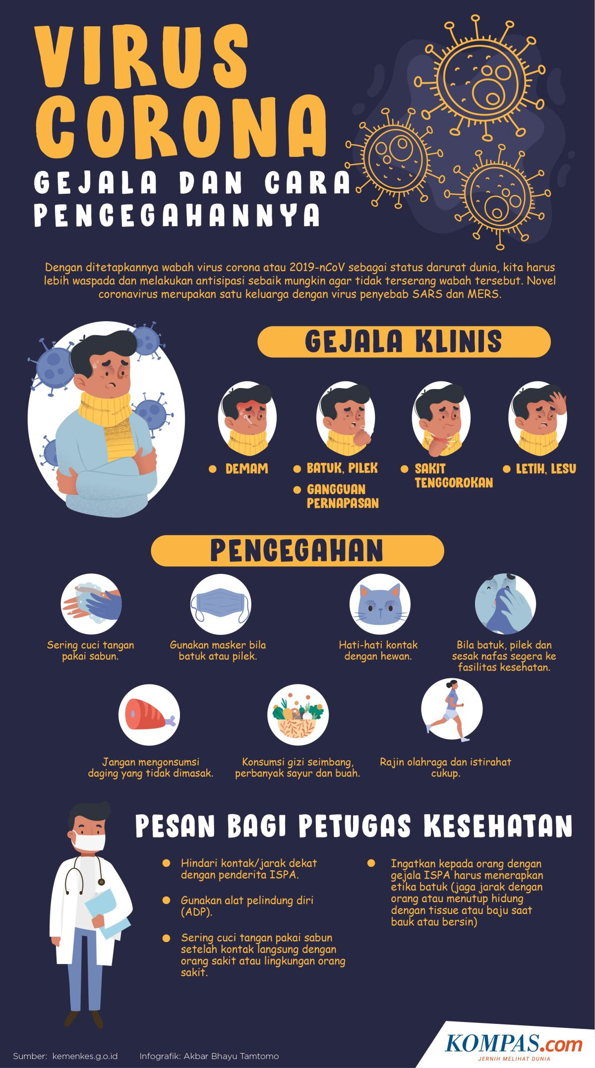 Corona di Indonesia