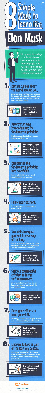 8 Simple Ways to Learn Like Elon Musk