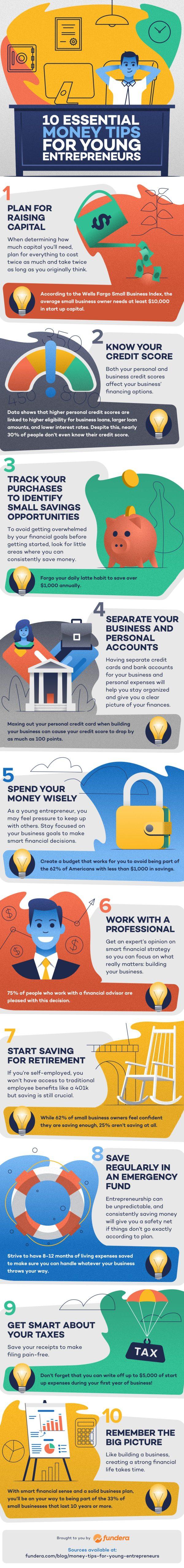 Tips for New Entrepreneurs -- An Infographic