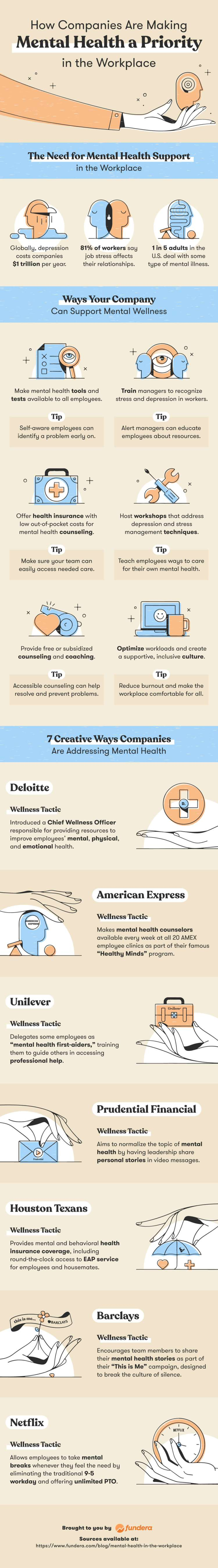 7 Powerful Ways to Support Mental Health in the Workplace