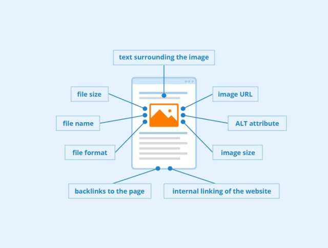 on-page seo tips