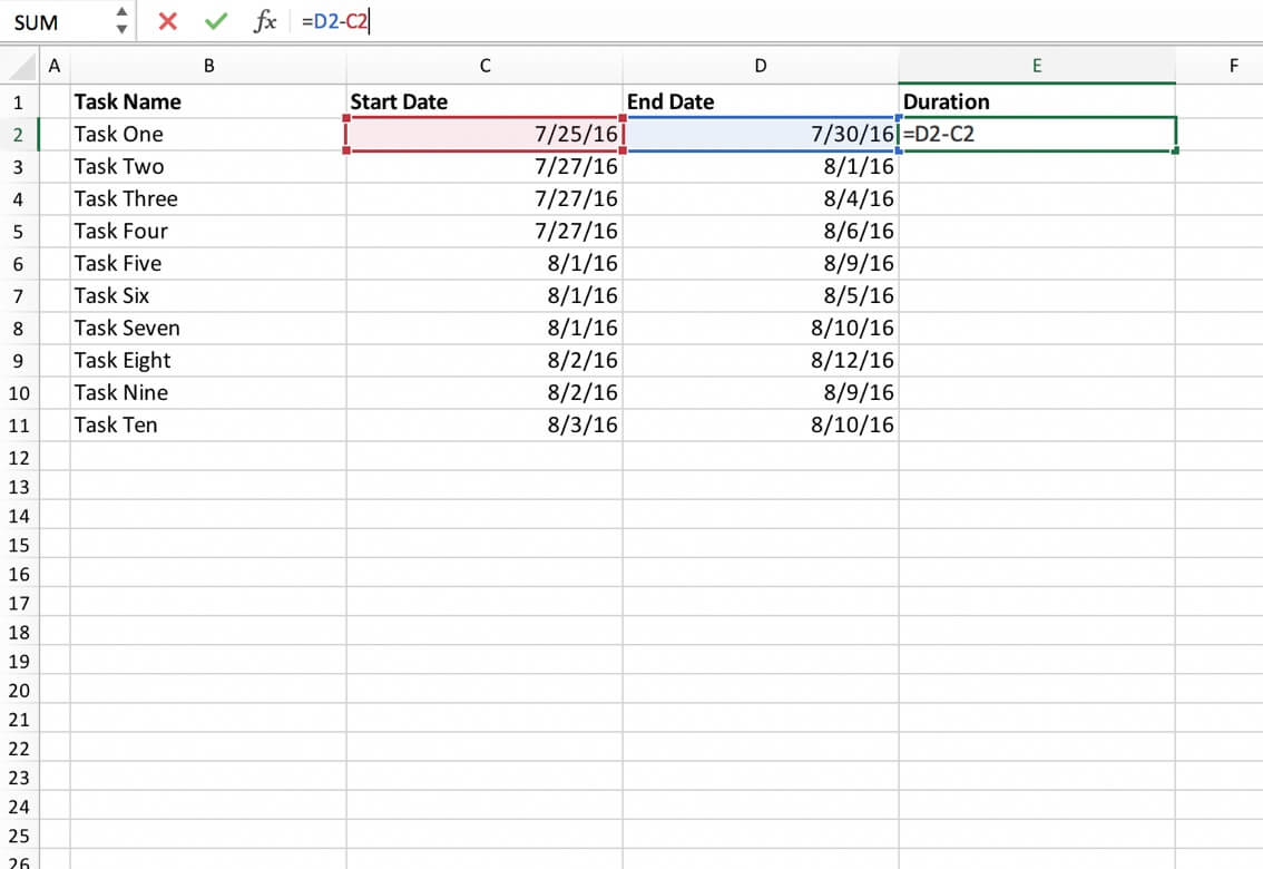 How To Make A Gantt Chart In 5 Minutes Or Less