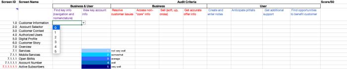 A content audit framework I recently developed to audit an enterprise customer service application.