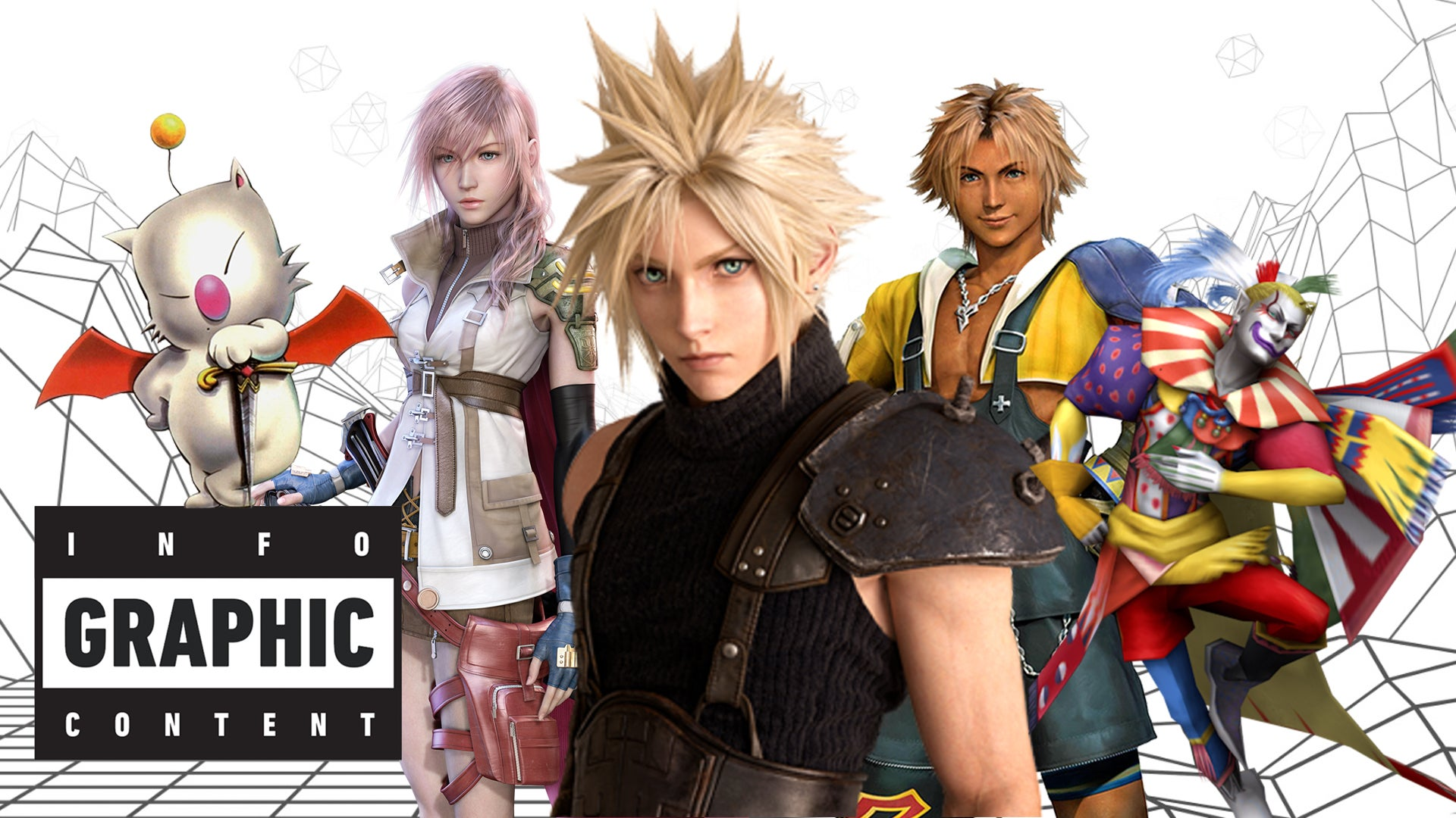 Final Fantasy is one of the longest-running video game franchises of all-time, with the original game releasing for the Famicom on December 18, 1987, and coming to the NES in May of 1990. With over 30 years of rich history, there's plenty to celebrate. So, hop on your Chocobo and let's explore Final Fantasy by the numbers.