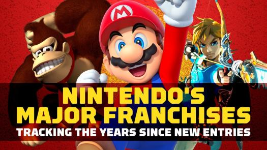 Nintendo's Major Franchises: Tracking the Years Since New Entries 2