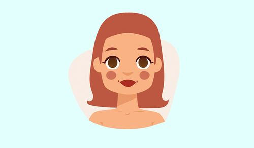 Frisuren Frauen Rechteckiges Gesicht Drawing Apem