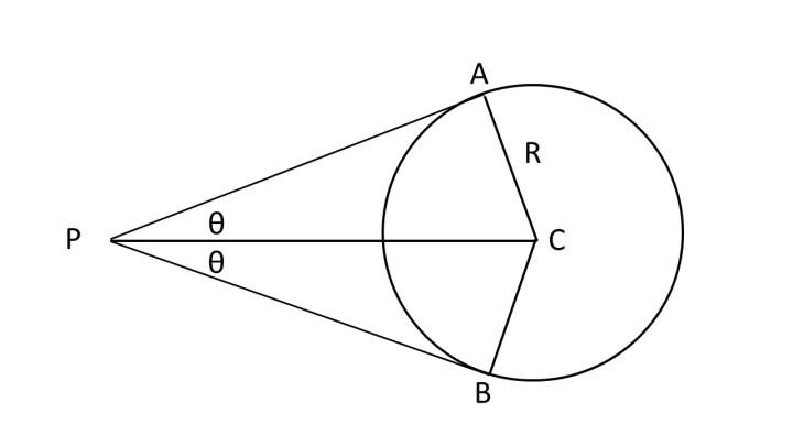 Drawing of Globe